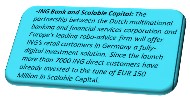 ING Bank and Scalable Capital