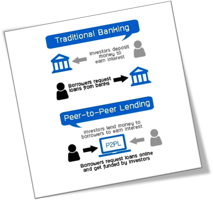Traditional Vs P2P Banking