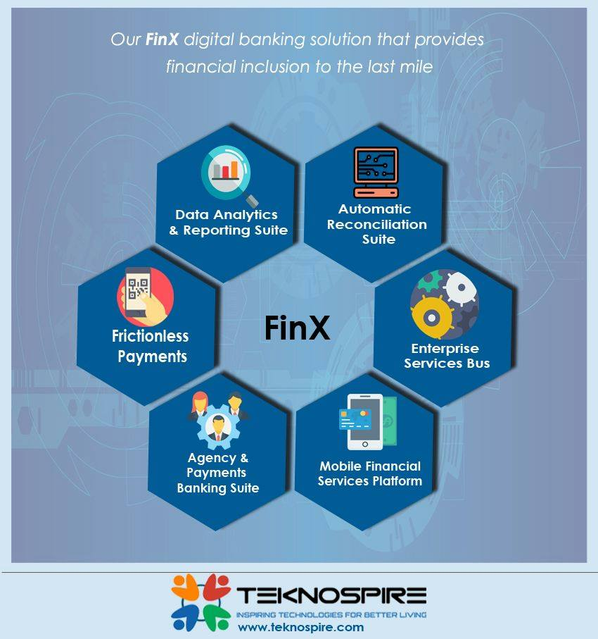 FinX Digital Banking Solution