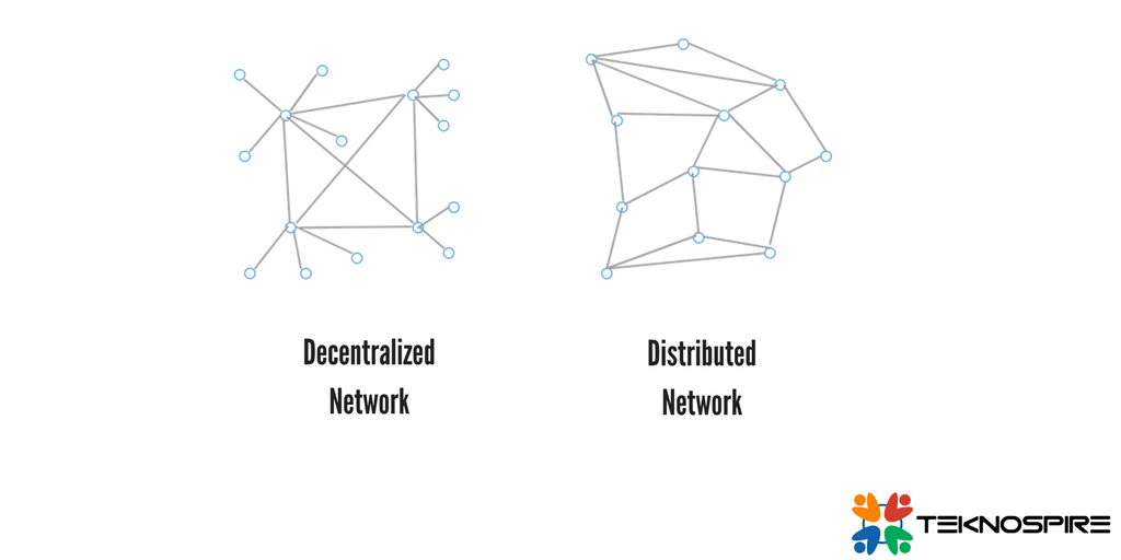 WHAT IS DECENTRALIZED AND DISTRIBUTED NETWORK