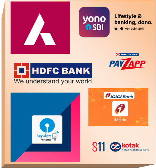 Digital banking channels in India